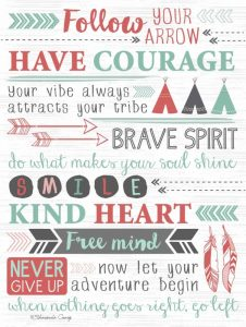 Have Courage Collage
