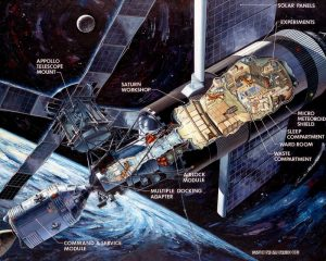 Skylab: Cutaway illustration, 1972